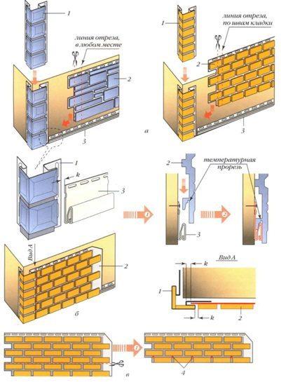 Наглядная схема фиксации панелей.