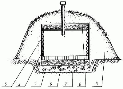 Как сделать погреб если грунтовые воды рядом