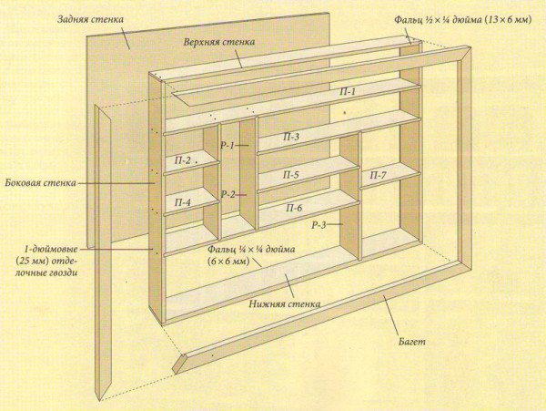 Образец схемы как изготовить полки внутри погреба.
