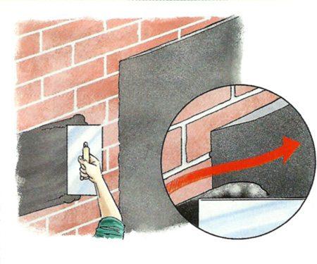 Оштукатуривание стен влагонепроницаемым раствором.