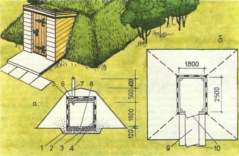 Как построить погреб в частном доме своими руками устройство и советы