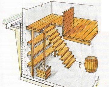 Проект лестницы из древесины.