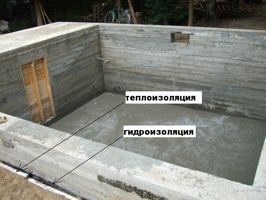 Как сделать фундамент и подвал