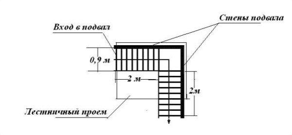 Схема подвальной лестницы L-образной формы с двумя маршами