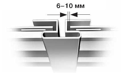 Схема заведения панелей в соединительную планку