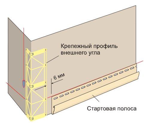 Закрепленная стартовая планка и каркас внешнего угла