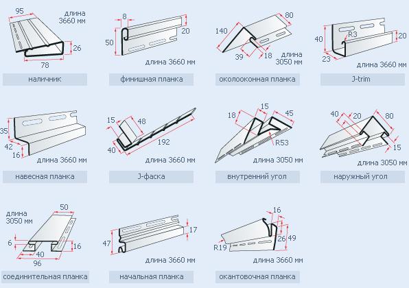 Дополнительные монтажные элементы, которые используются при установке панелей