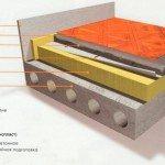 Гидроизоляция и утепление пола цокольного этажа