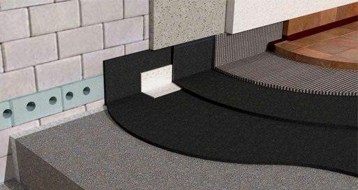 Гидроизоляция на стыке стен и пола