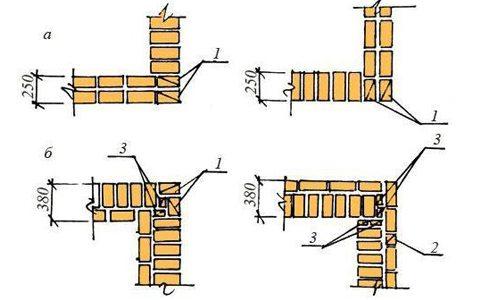 Кладка цоколя в полтора кирпича отличается от кладки в кирпич, самая большая разница – в обвязке углов