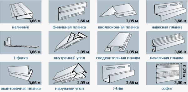 Материалы для установки сайдинга на цоколь