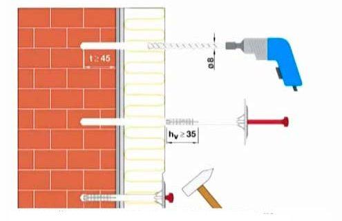 Монтаж экструзионного пенополистирола при помощи фасадных дюбелей
