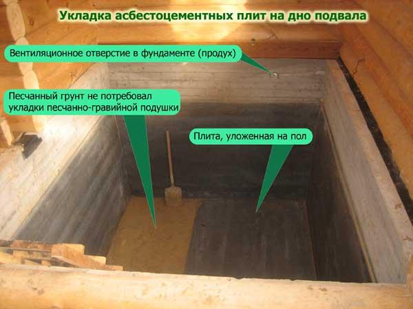 На фото демонстрируется укладка асбестоцементных плит на дно.
