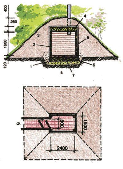 Очень простой вариант – здесь практически никаких земляных работ на грунте, только земляная шапка сверху (рисунок «Е»)