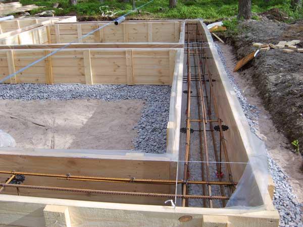 Опалубка для бетонного цоколя