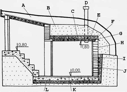 Полная схема наземного полузаглублённого погреба (рисунок «А», см. описание в тексте)