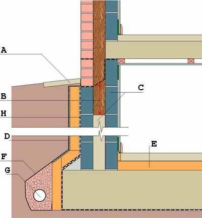 Полная схема теплоизоляции погреба (см. описание в тексте)