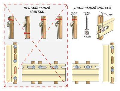 Правильный и неправильный способ установки крепежных элементов