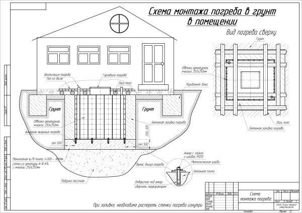 Проект использования кессона для обустройства погреба в доме.