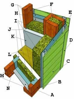 Разрез стены и цокольного перекрытия (см. описание в тексте, схема «В»)
