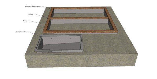 Схема фундамента в доме с бассейном
