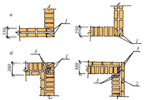 Схема кладки цоколя из кирпича с использованием перевязки углов