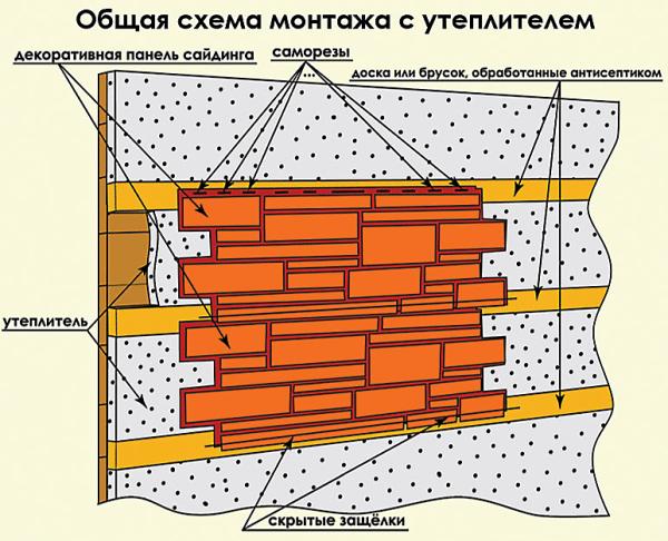 Схема монтажа цокольного сайдинга с утеплителем