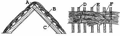 Схема перекрытия конька лабаза (см. описание в тексте)