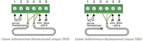 Схема подключения греющего кабеля к терморегулятору.