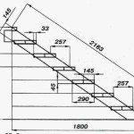 Схема расчета лестничной конструкции