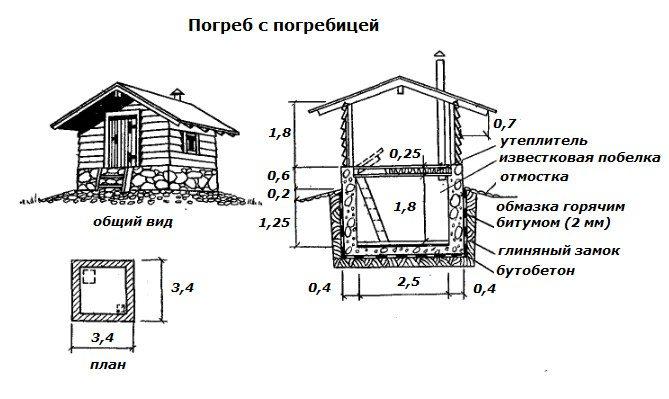 Схема расположения двух помещений