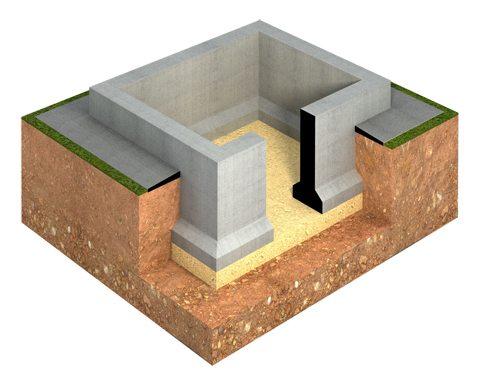 Схема цокольного фундамента: фото