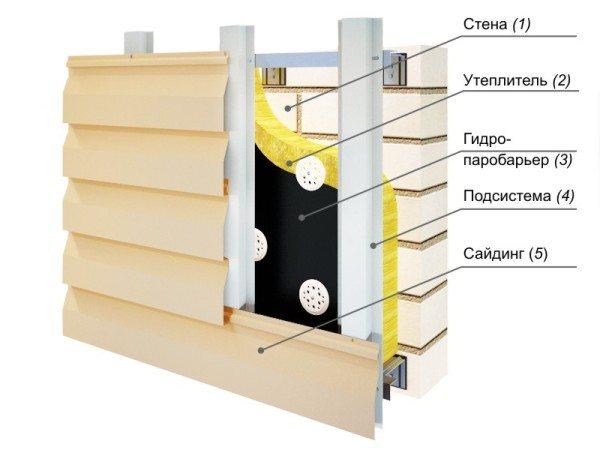 Схема установки дополнительного утепляющего материала
