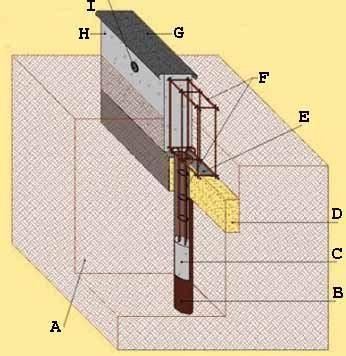 Схема устройства стен цокольного этажа (см. описание в тексте, схема «А»)