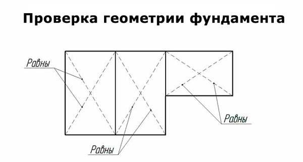 Так проверяются диагонали в сложных основаниях