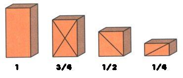 Толщину кладки определяют не только в метрическом измерении, но и по четвертным частям стройматериала