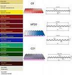 Цветовая гамма материала.