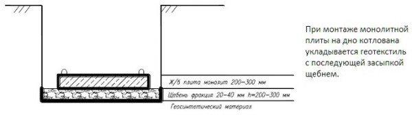 Укладка монолитной плиты на дно котлована