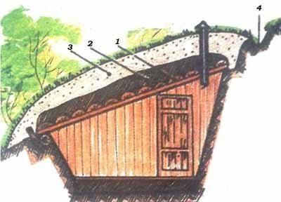 Вариант с капитальной входной дверью