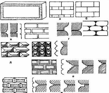 Виды укладываемых рустов цокольной штукатурки (см. описание в тексте)