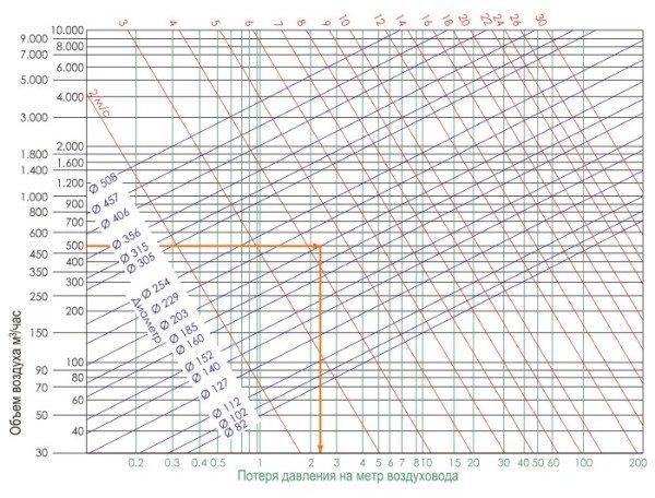 Вспомогательная таблица для расчетов.